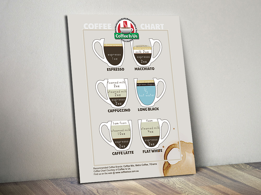 Coffee Is Us Infograph